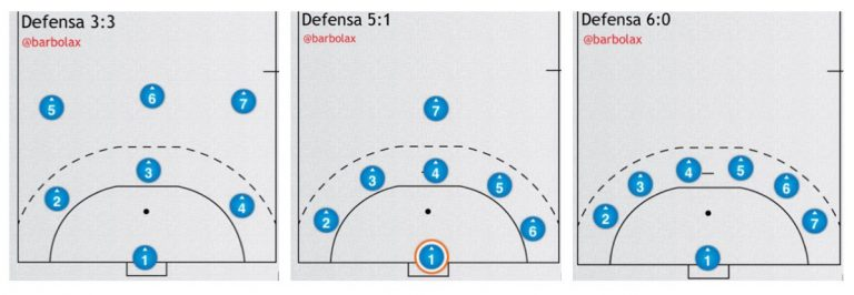 defensa 5 1 analisis metodologia barbalox 01