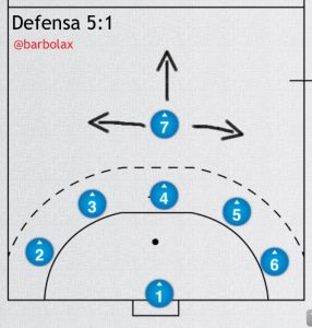 defensa 5 1 analisis metodologia barbalox 04