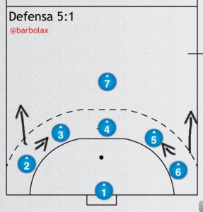 defensa 5 1 analisis metodologia barbalox 05