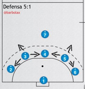 defensa 5 1 analisis metodologia barbalox 06