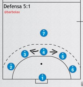 defensa 5 1 analisis metodologia barbalox 07