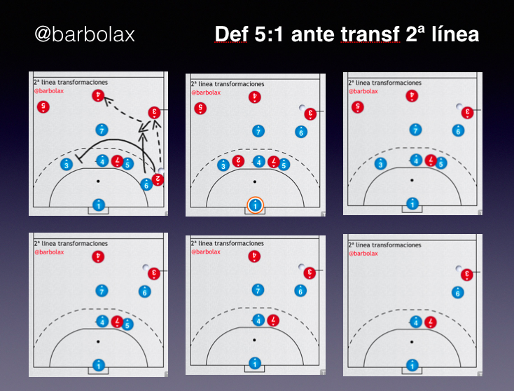 defensa 5 1 analisis metodologia barbalox 17